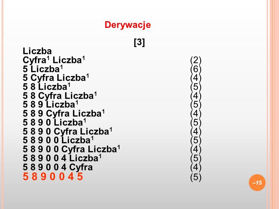 5 8 9 0 0 4 5 (5) Derywacje [3] Liczba Cyfra1 Liczba1 (2)